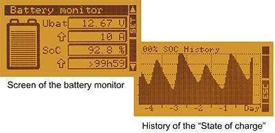 Scherm weergave BSP-500